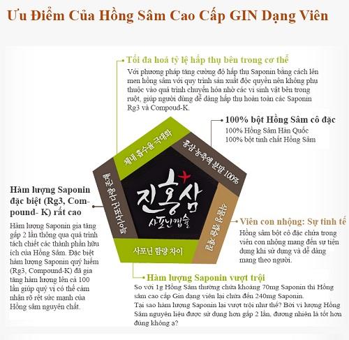 gin-hongsam-saponin-capsule-plus4